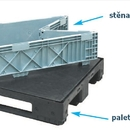 Paleta 800 x 600 mm série BOXMEC