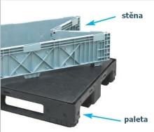Stena 1200 x 800 mm séria BOXMEC